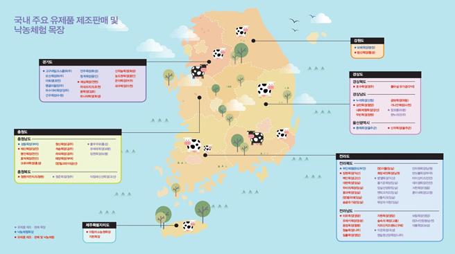 국내 주요 유제품 제조판매 및 낙농체험 운영 목장('15, 국립축산과학원)
