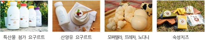 특산물 첨가 요구르트, 산양유 요구르트, 모짜렐라.뜨레차.노다니, 숙성 치즈